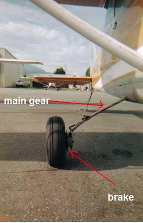Gear - Robyn's Flying Start